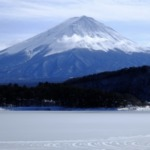 Fuji Mountain Tourism