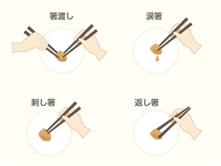 箸のマナー