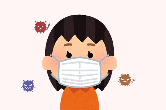 マスクとウイルス